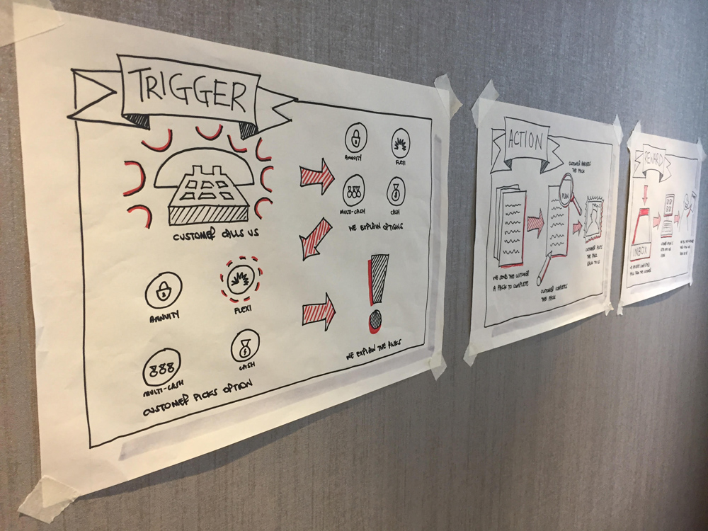Creative Storyboarding for Business workshop by Stuart Young